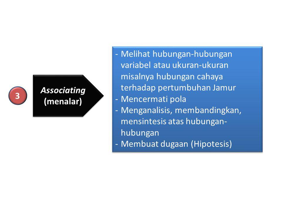 Melihat hubungan-hubungan variabel atau ukuran-ukuran misalnya hubungan cahaya terhadap pertumbuhan Jamur