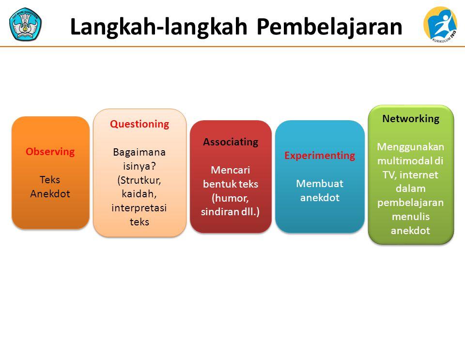 Langkah-langkah Pembelajaran