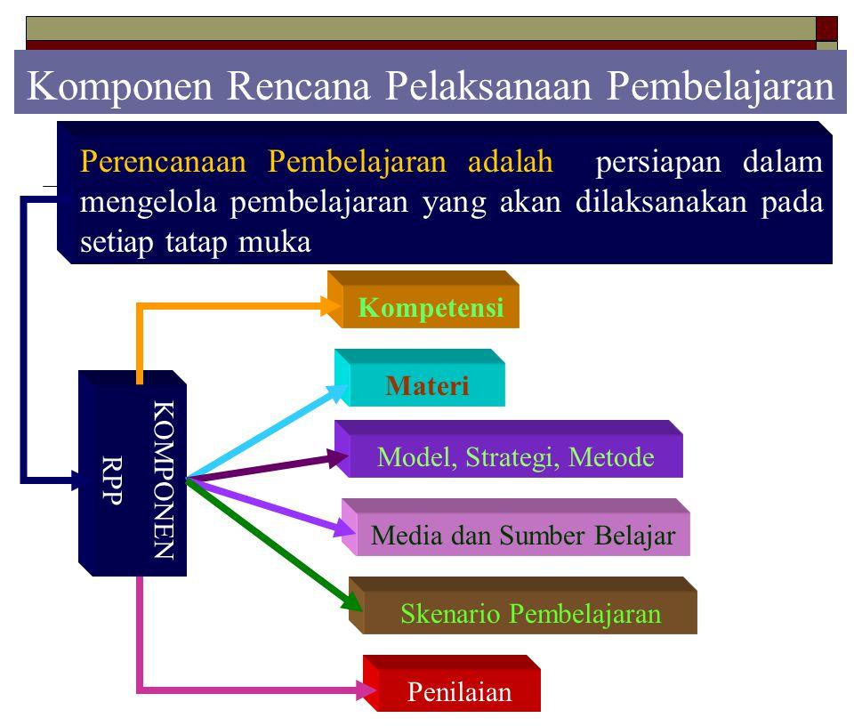 Komponen Rencana Pelaksanaan Pembelajaran