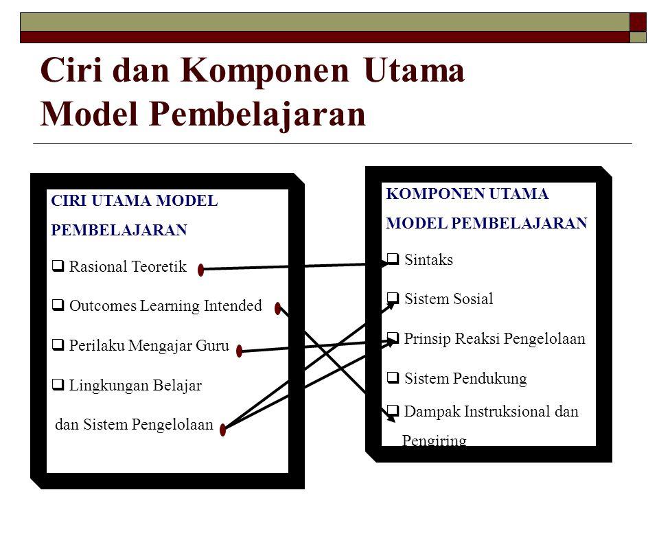 Ciri dan Komponen Utama Model Pembelajaran