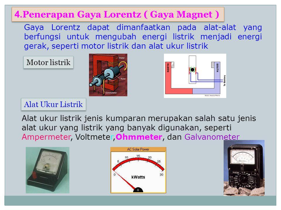 4.Penerapan Gaya Lorentz ( Gaya Magnet )