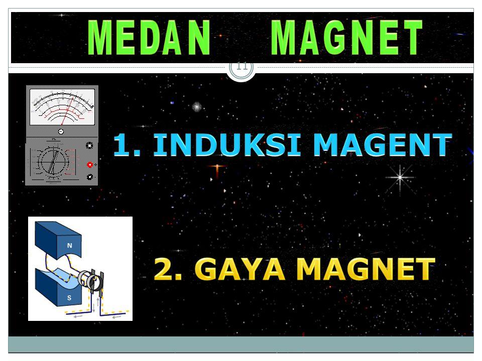 1. INDUKSI MAGENT 2. GAYA MAGNET