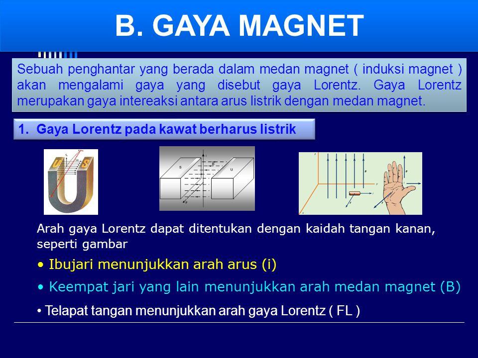 B. GAYA MAGNET