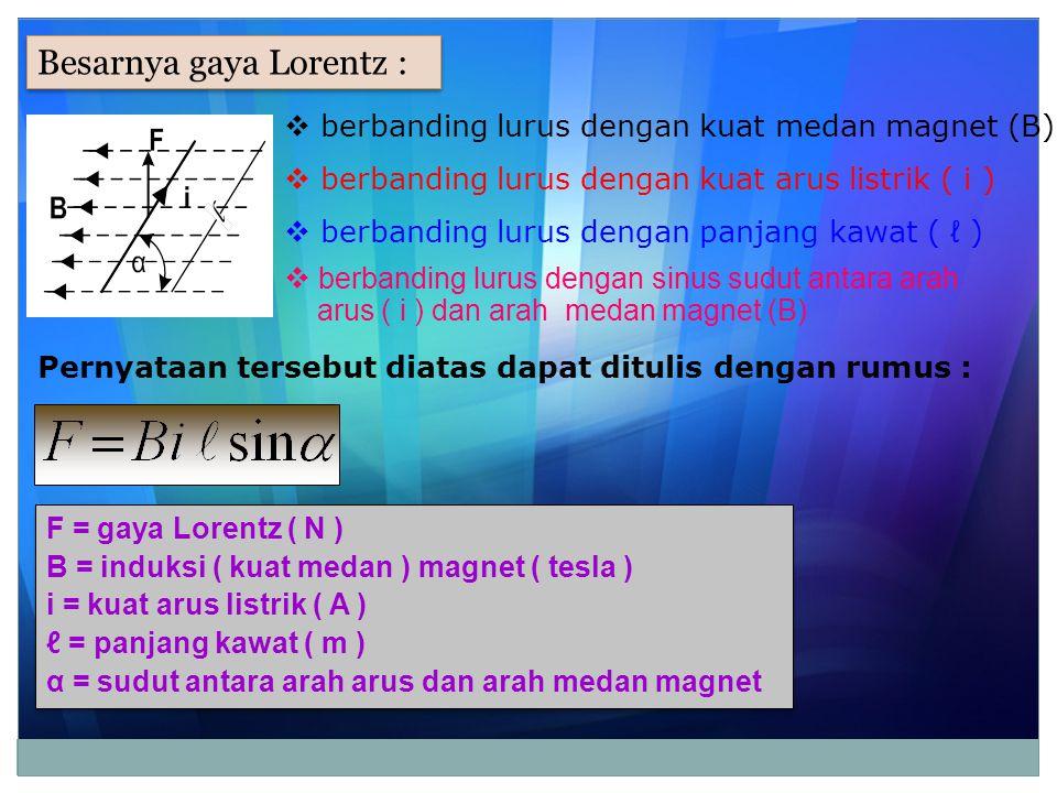 Besarnya gaya Lorentz :