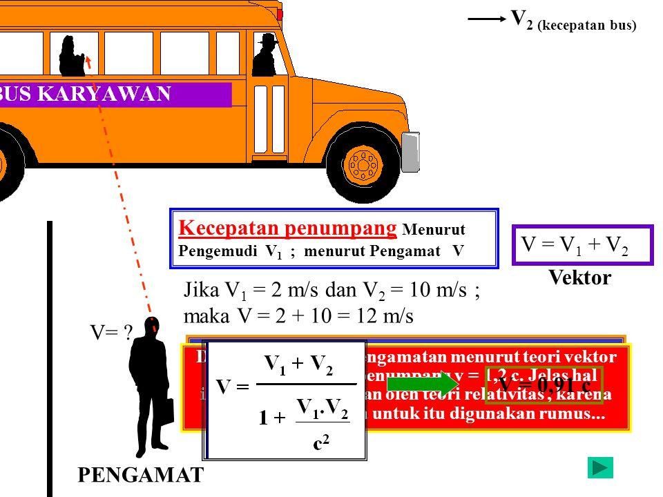 Kecepatan penumpang Menurut Pengemudi V1 ; menurut Pengamat V