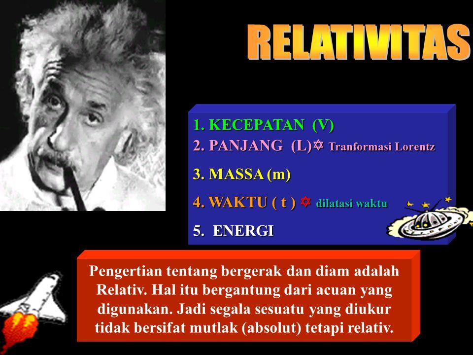 RELATIVITAS 1. KECEPATAN (V) 2. PANJANG (L) Tranformasi Lorentz