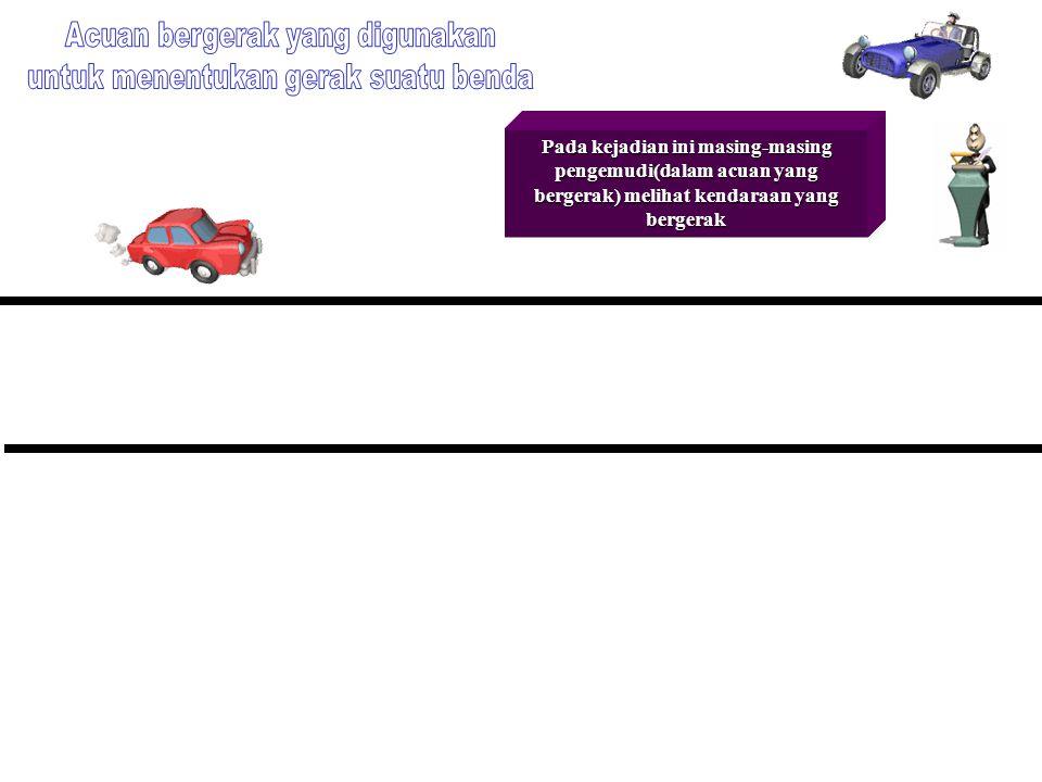 Acuan bergerak yang digunakan untuk menentukan gerak suatu benda