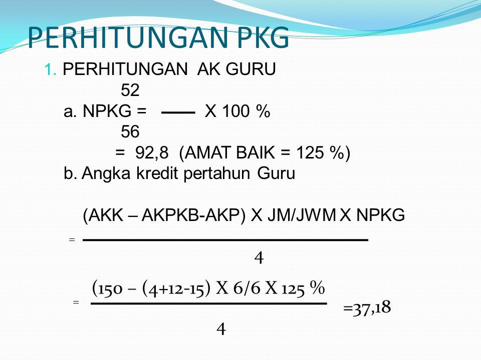 PERHITUNGAN PKG 4 (150 – (4+12-15) X 6/6 X 125 % =37,18 4