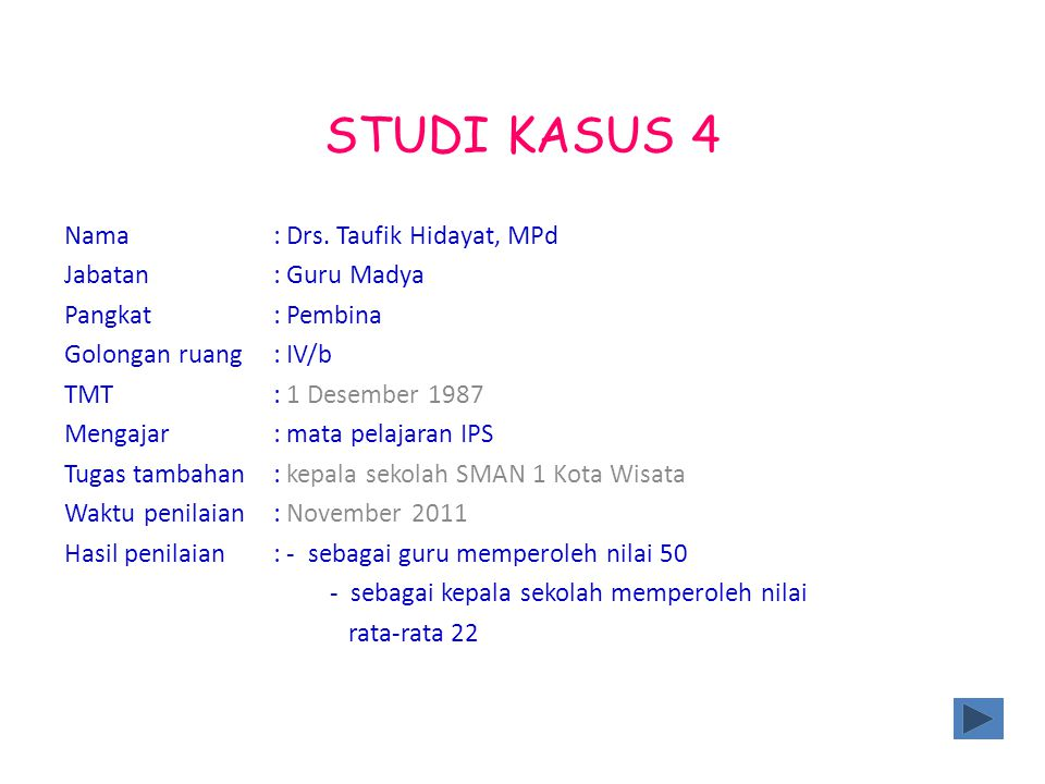 STUDI KASUS 4 Nama : Drs. Taufik Hidayat, MPd Jabatan : Guru Madya
