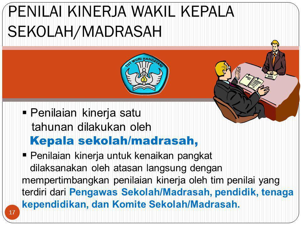 PENILAI KINERJA WAKIL KEPALA SEKOLAH/MADRASAH