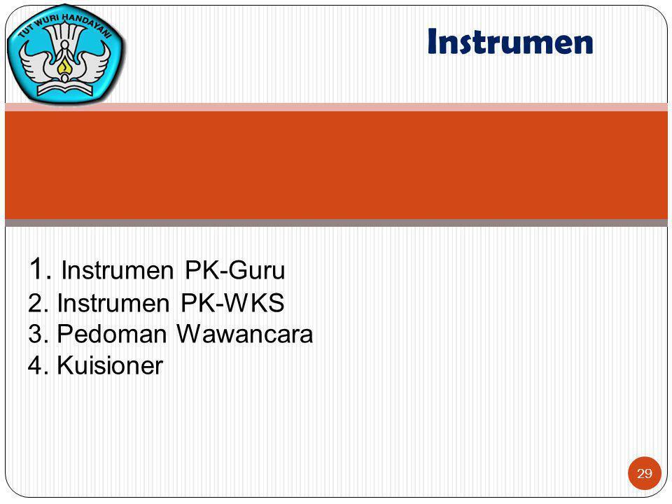Instrumen 1. Instrumen PK-Guru 2. Instrumen PK-WKS