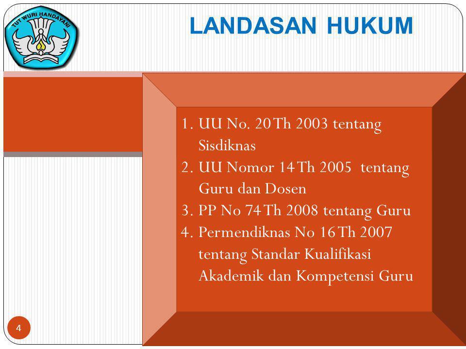 LANDASAN HUKUM UU No. 20 Th 2003 tentang Sisdiknas