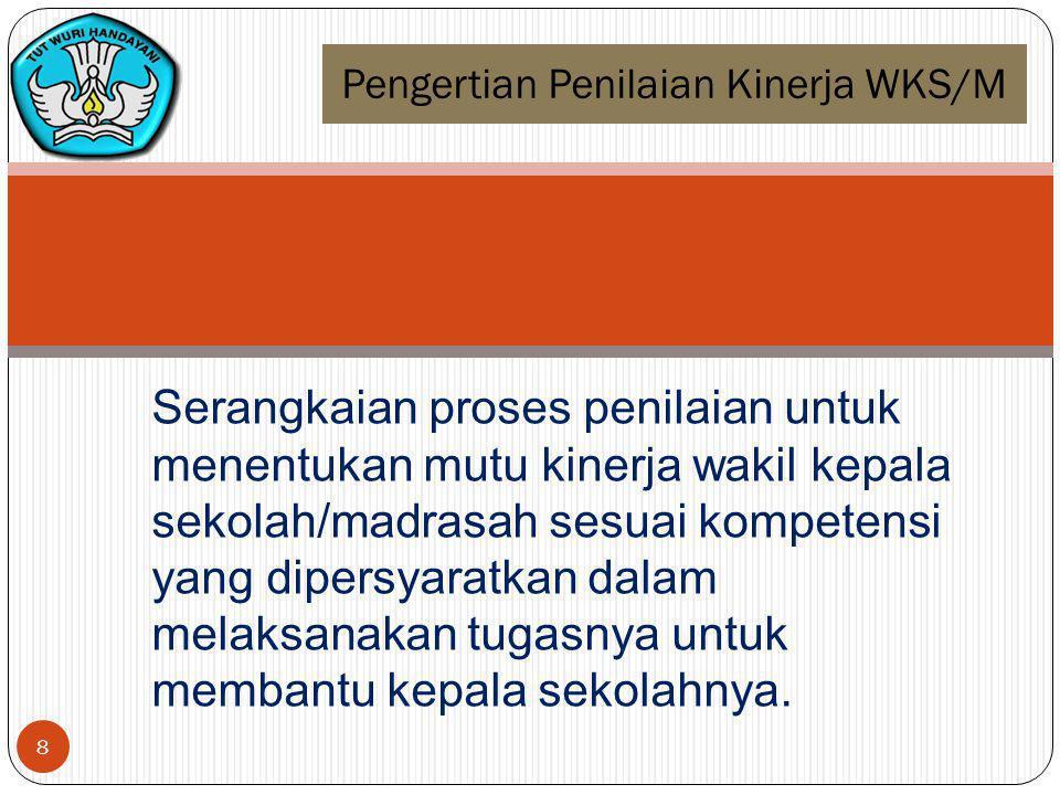 Pengertian Penilaian Kinerja WKS/M