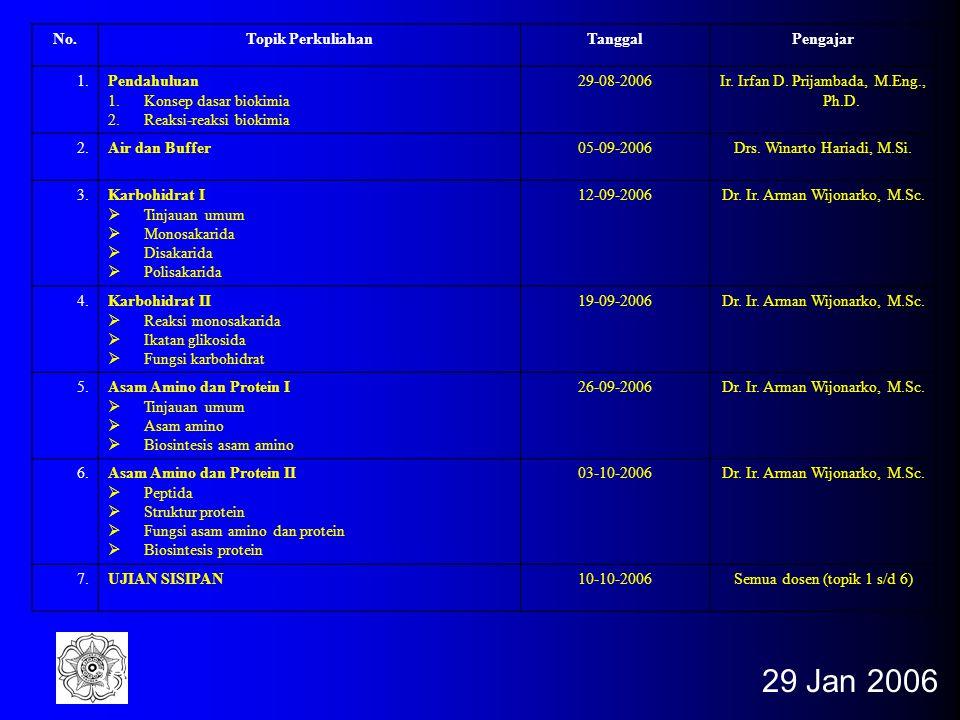 29 Jan 2006 No. Topik Perkuliahan Tanggal Pengajar 1. Pendahuluan