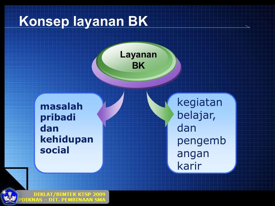 Konsep layanan BK kegiatan belajar, dan pengembangan karir Layanan BK