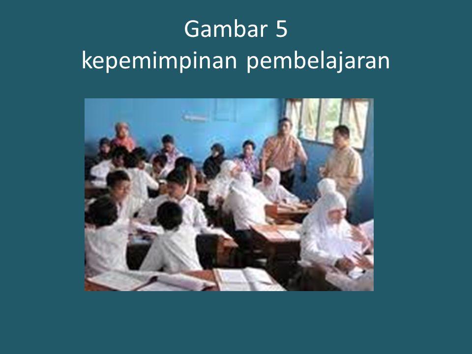Gambar 5 kepemimpinan pembelajaran