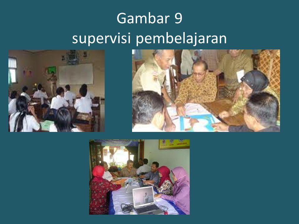Gambar 9 supervisi pembelajaran
