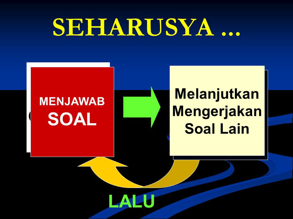 SEHARUSYA ... SOAL/ GAMBAR SOAL SUARA/ VOICE LALU Kemudian Melanjutkan