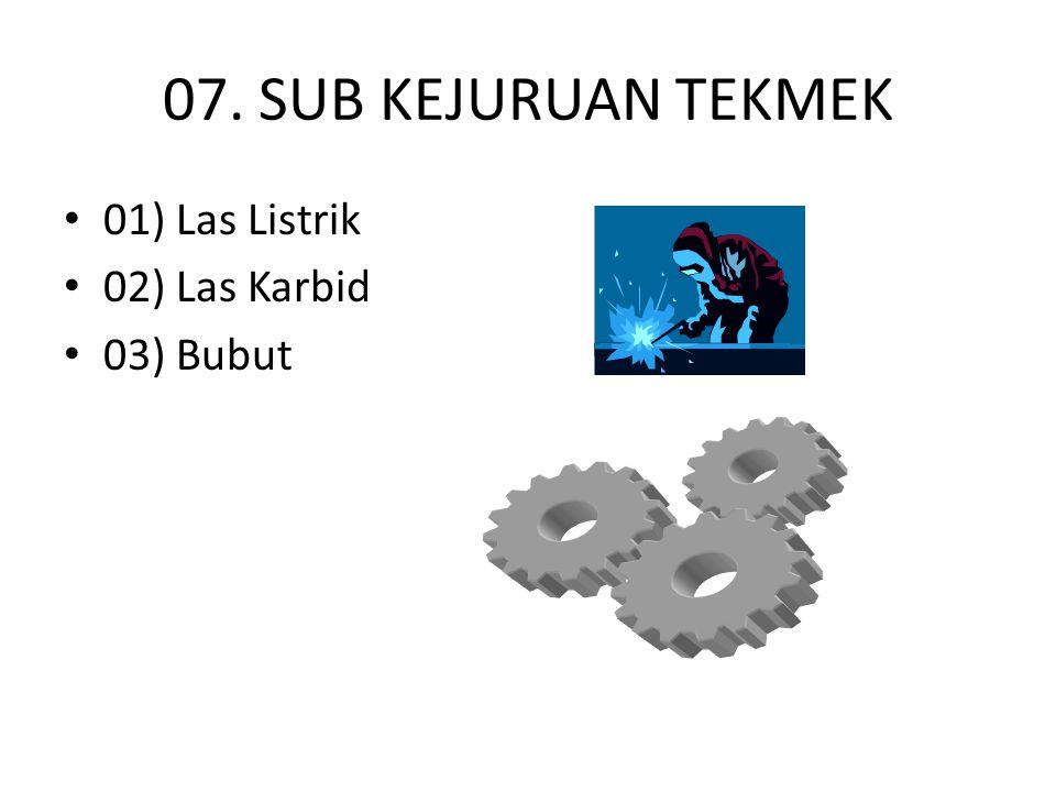 07. SUB KEJURUAN TEKMEK 01) Las Listrik 02) Las Karbid 03) Bubut