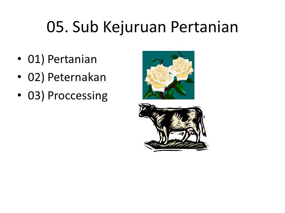 05. Sub Kejuruan Pertanian