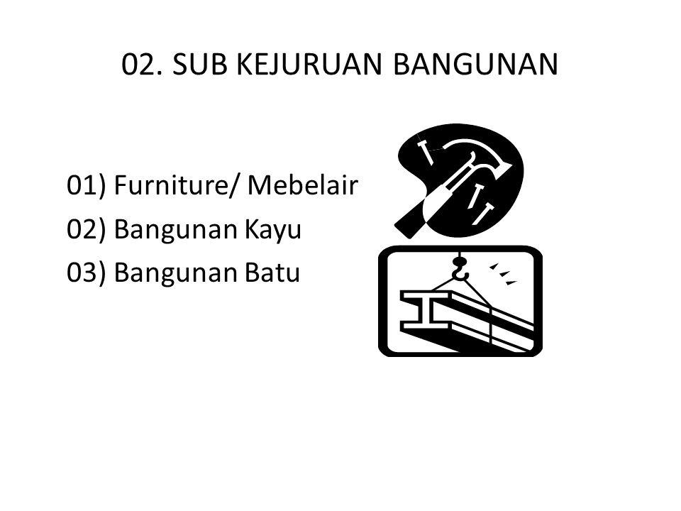02. SUB KEJURUAN BANGUNAN 01) Furniture/ Mebelair 02) Bangunan Kayu 03) Bangunan Batu