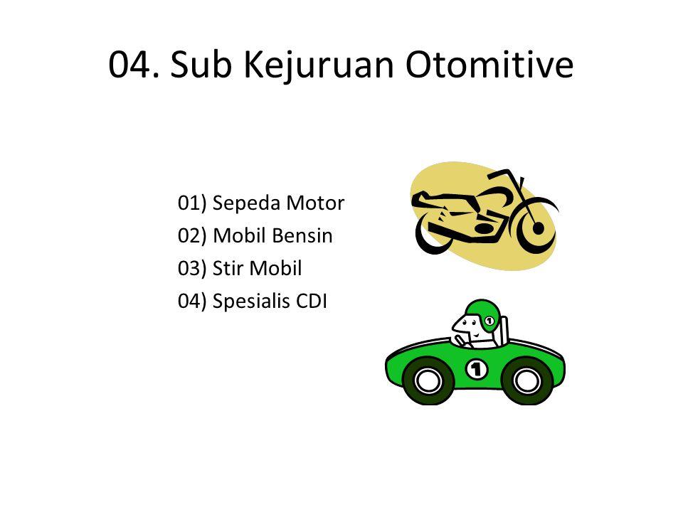 04. Sub Kejuruan Otomitive
