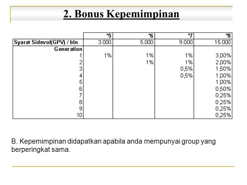 2. Bonus Kepemimpinan B. Kepemimpinan didapatkan apabila anda mempunyai group yang.