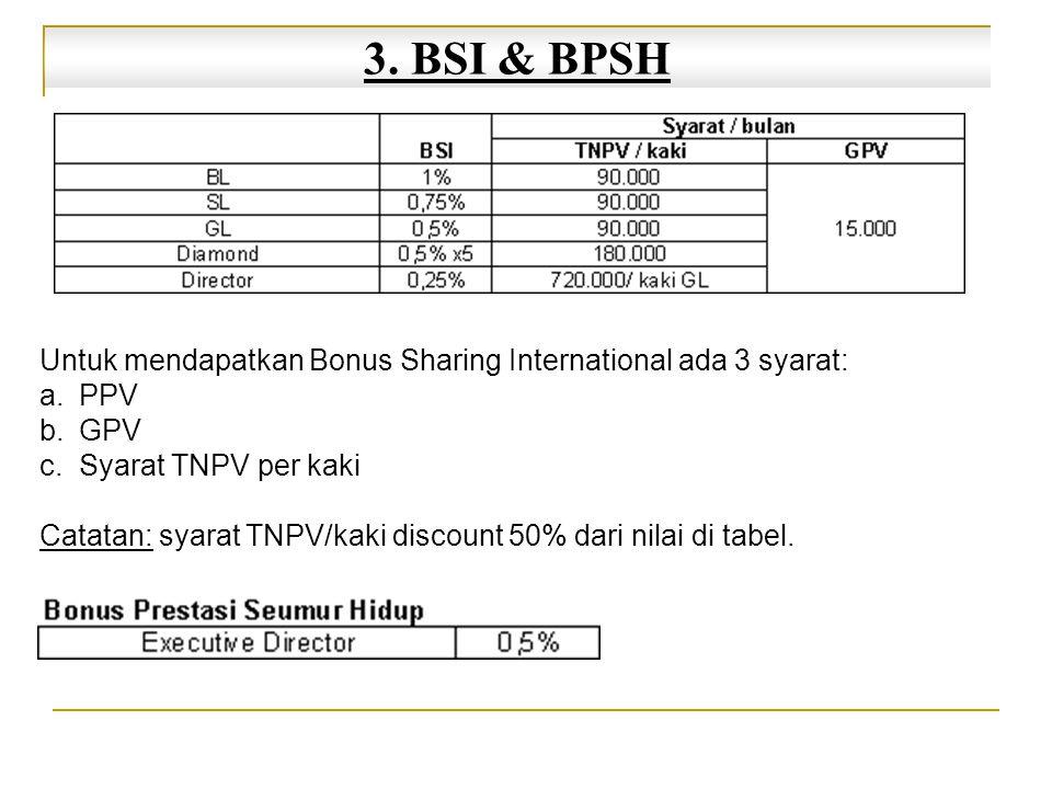 3. BSI & BPSH Untuk mendapatkan Bonus Sharing International ada 3 syarat: PPV. GPV. Syarat TNPV per kaki.