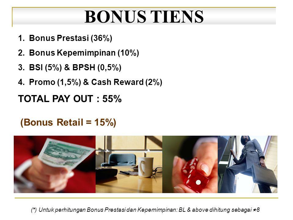 BONUS TIENS TOTAL PAY OUT : 55% (Bonus Retail = 15%)