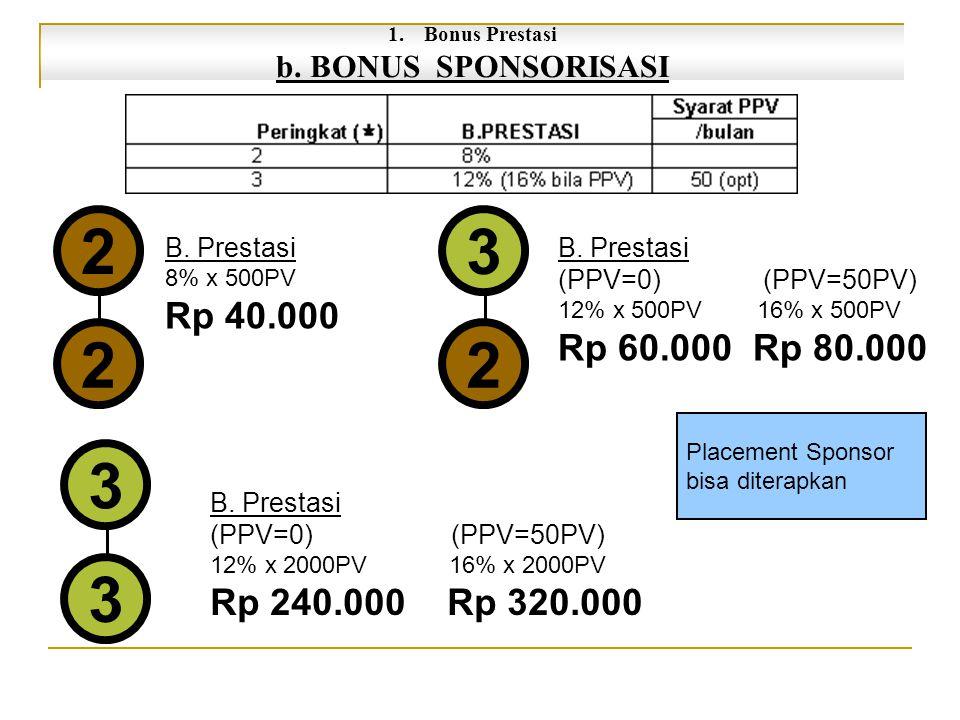 Bonus Prestasi b. BONUS SPONSORISASI. B. Prestasi. 8% x 500PV. Rp 40.000. 2. B. Prestasi. (PPV=0) (PPV=50PV)