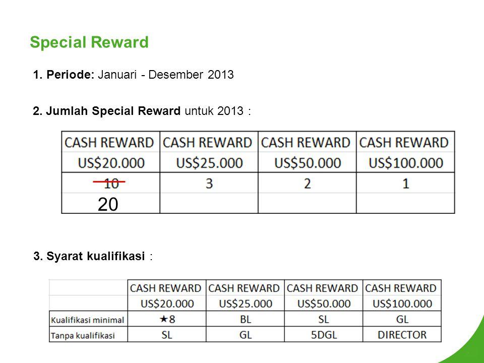 20 Special Reward 1. Periode: Januari - Desember 2013