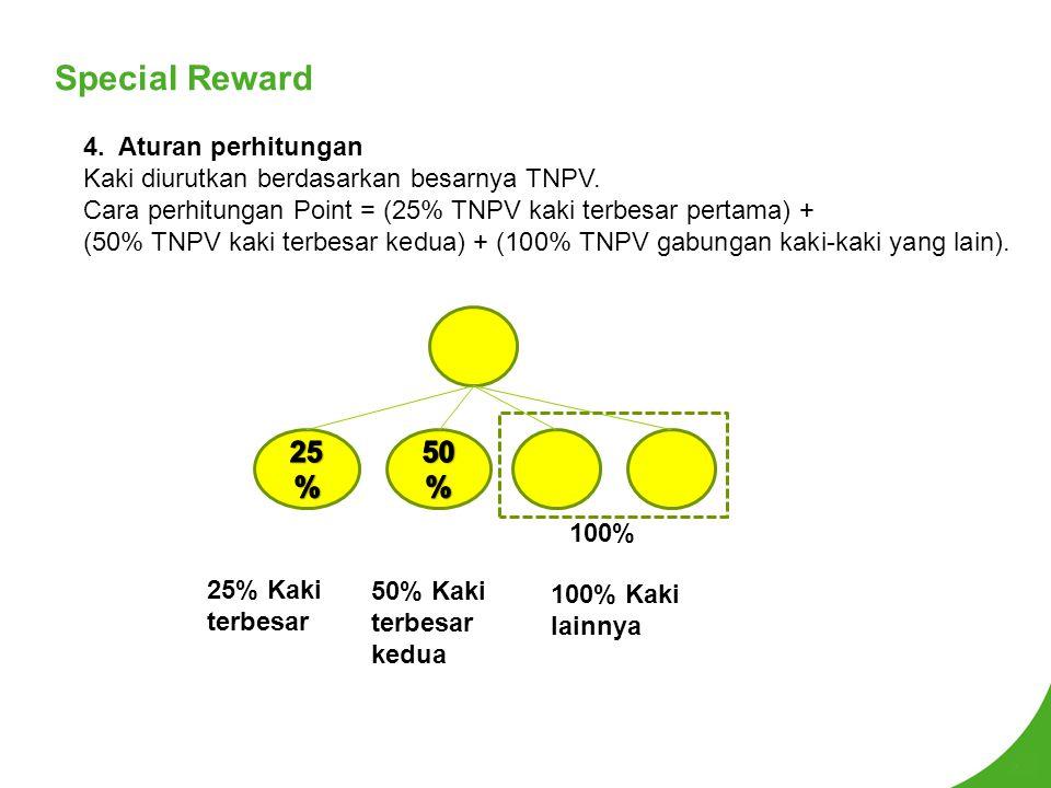 Special Reward 25% 50% 4. Aturan perhitungan
