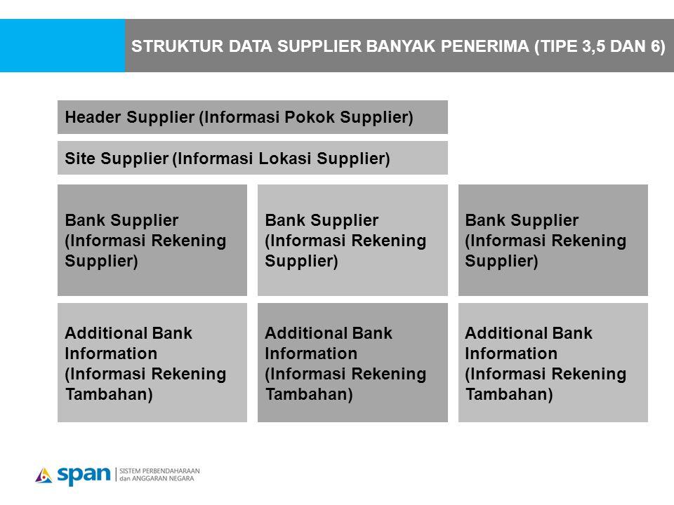 STRUKTUR DATA SUPPLIER BANYAK PENERIMA (TIPE 3,5 DAN 6)