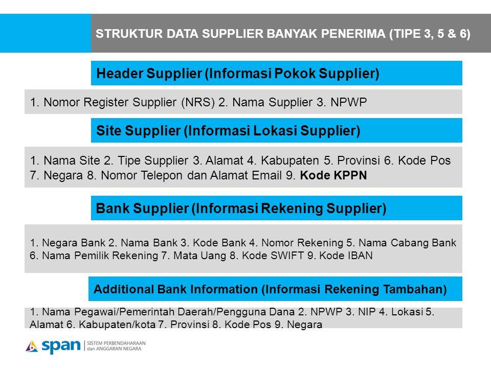 Header Supplier (Informasi Pokok Supplier)