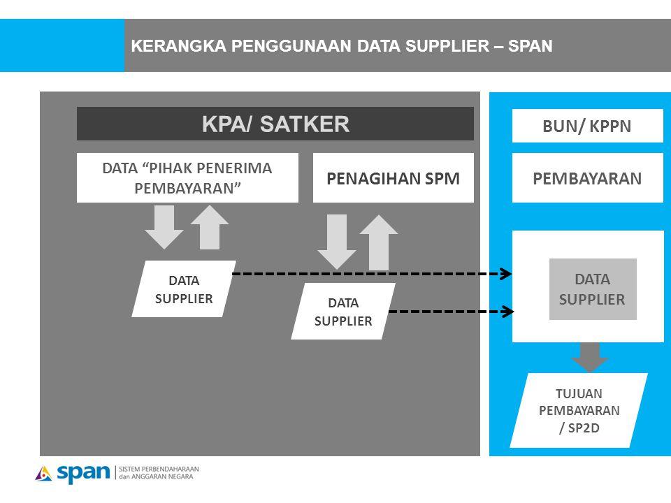 DATA PIHAK PENERIMA PEMBAYARAN TUJUAN PEMBAYARAN/ SP2D