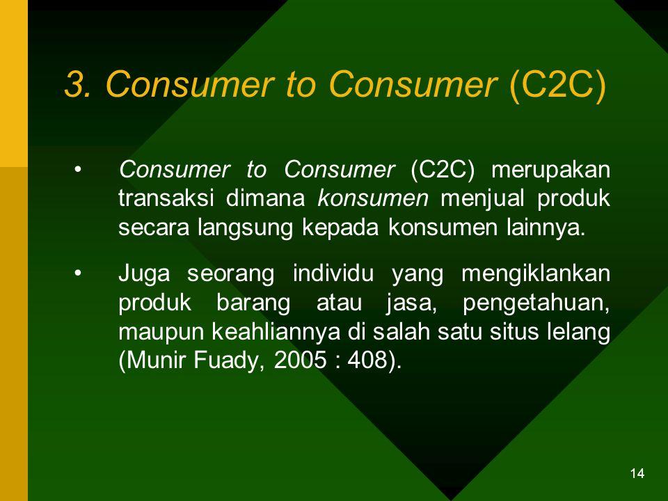 3. Consumer to Consumer (C2C)