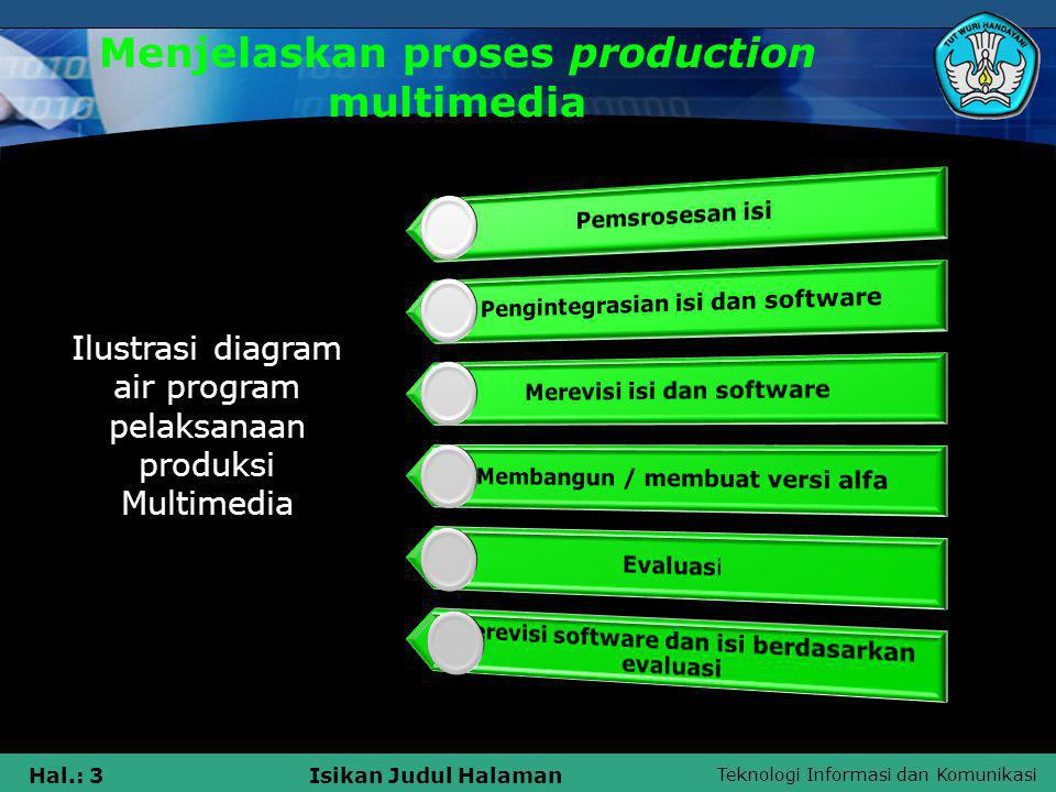 Menjelaskan proses production multimedia