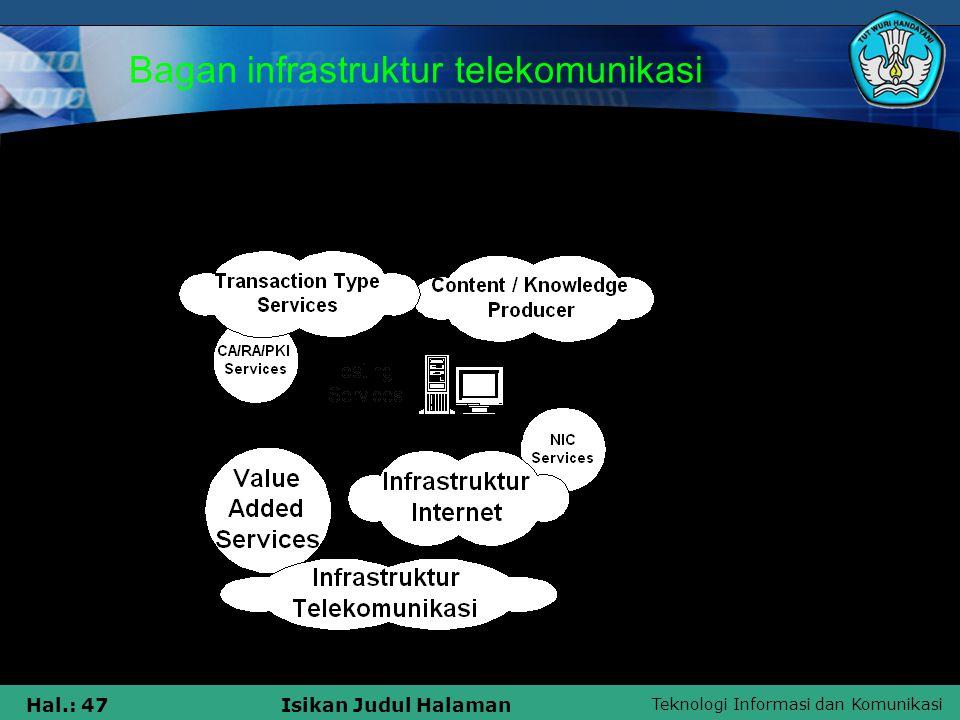 Bagan infrastruktur telekomunikasi