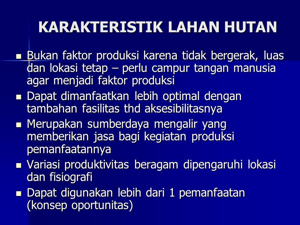 KARAKTERISTIK LAHAN HUTAN