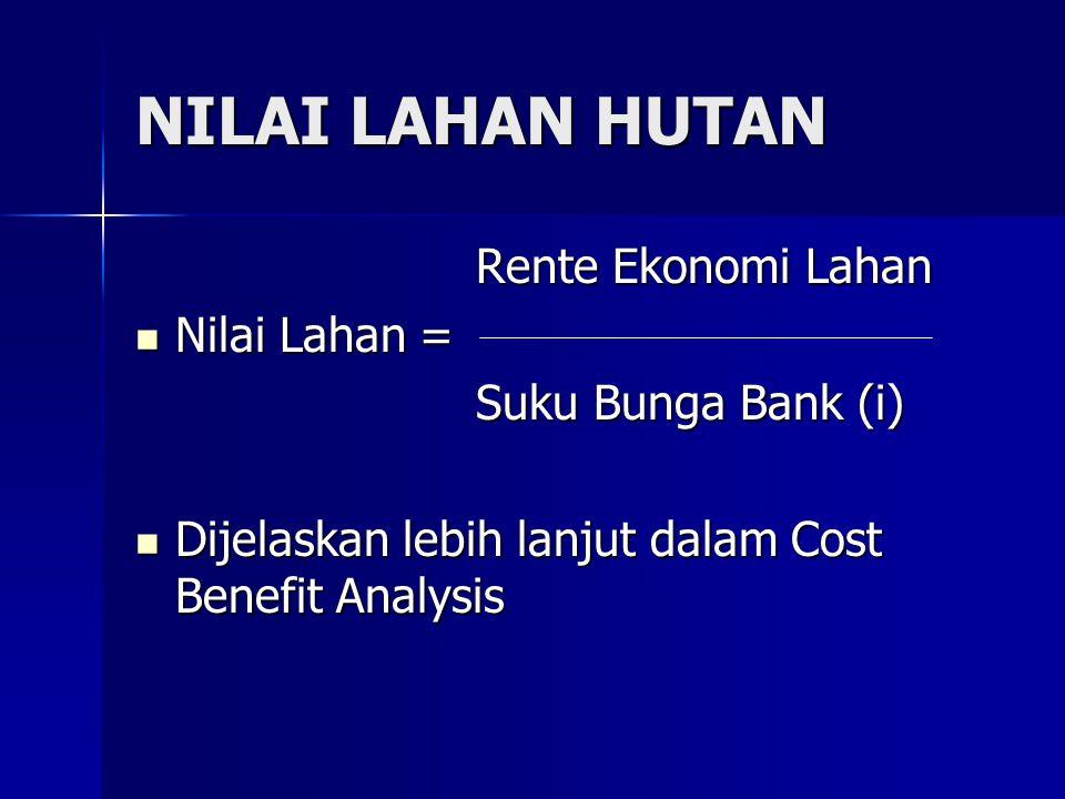 NILAI LAHAN HUTAN Rente Ekonomi Lahan Nilai Lahan =