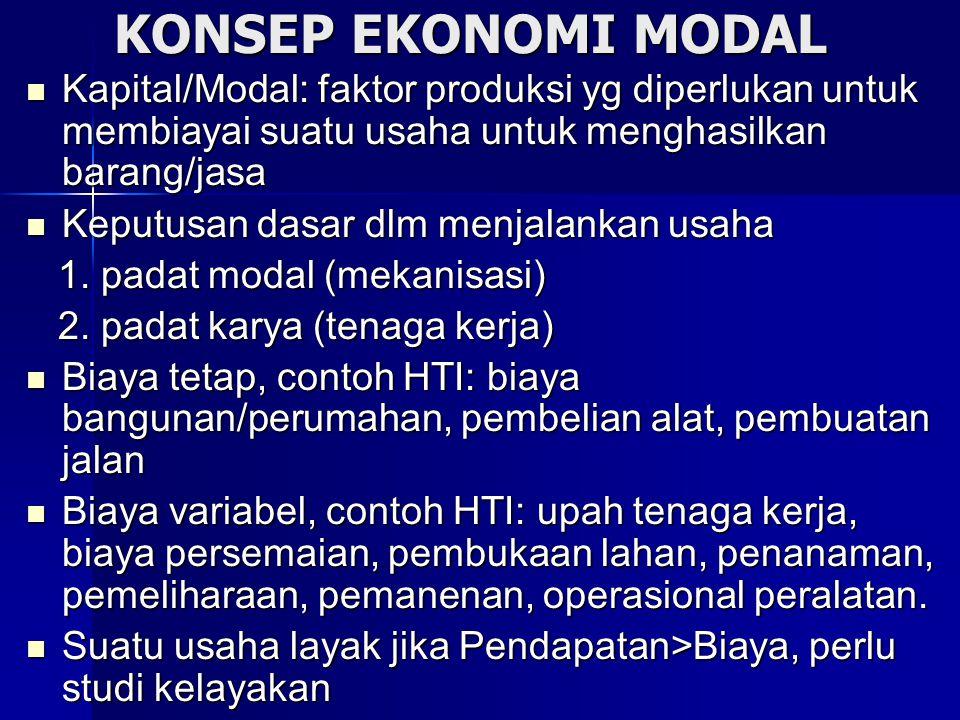 KONSEP EKONOMI MODAL Kapital/Modal: faktor produksi yg diperlukan untuk membiayai suatu usaha untuk menghasilkan barang/jasa.