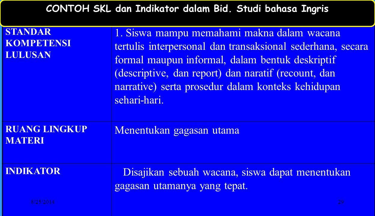 CONTOH SKL dan Indikator dalam Bid. Studi bahasa Ingris