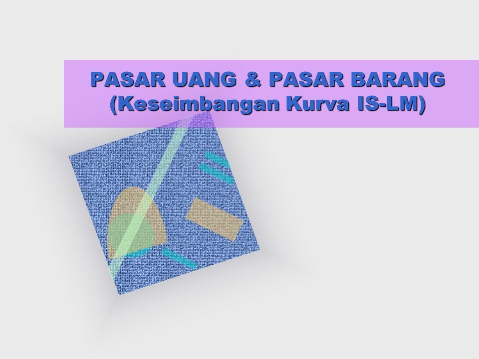 PASAR UANG & PASAR BARANG (Keseimbangan Kurva IS-LM)