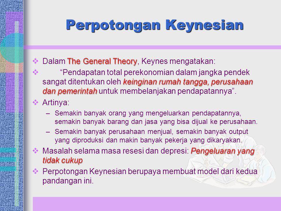 Perpotongan Keynesian