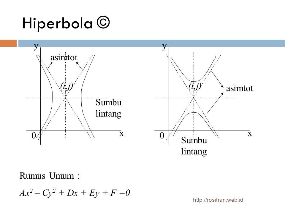 Hiperbola © y y asimtot (i,j) (i,j) asimtot Sumbu lintang x x