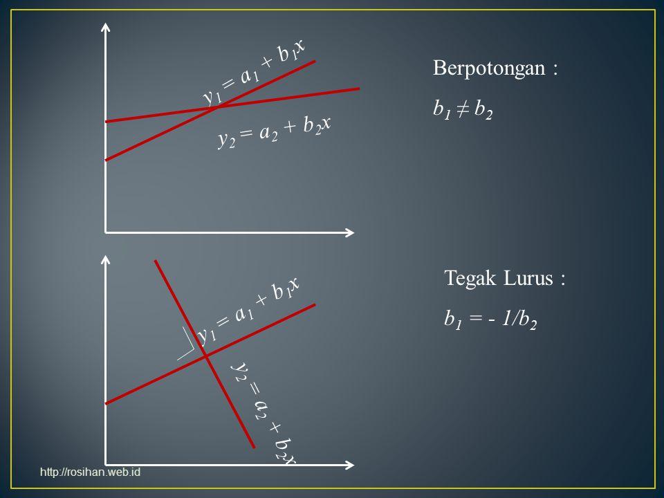 y1 = a1 + b1x Berpotongan : b1 ≠ b2 y2 = a2 + b2x Tegak Lurus :