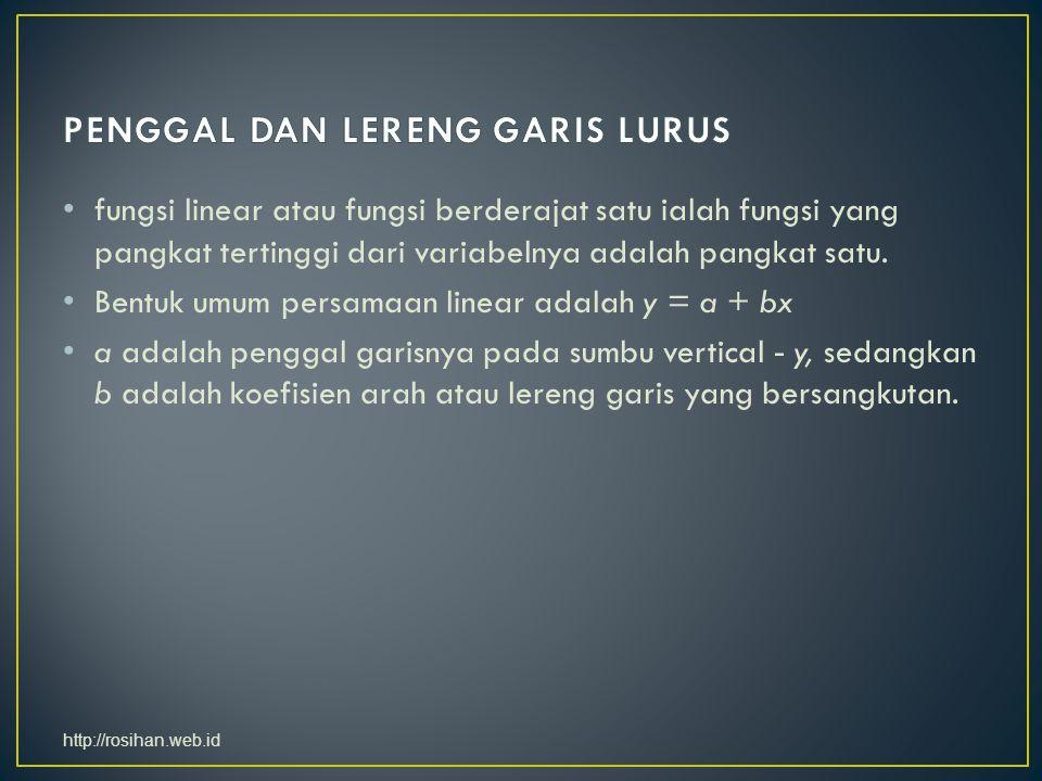 PENGGAL DAN LERENG GARIS LURUS