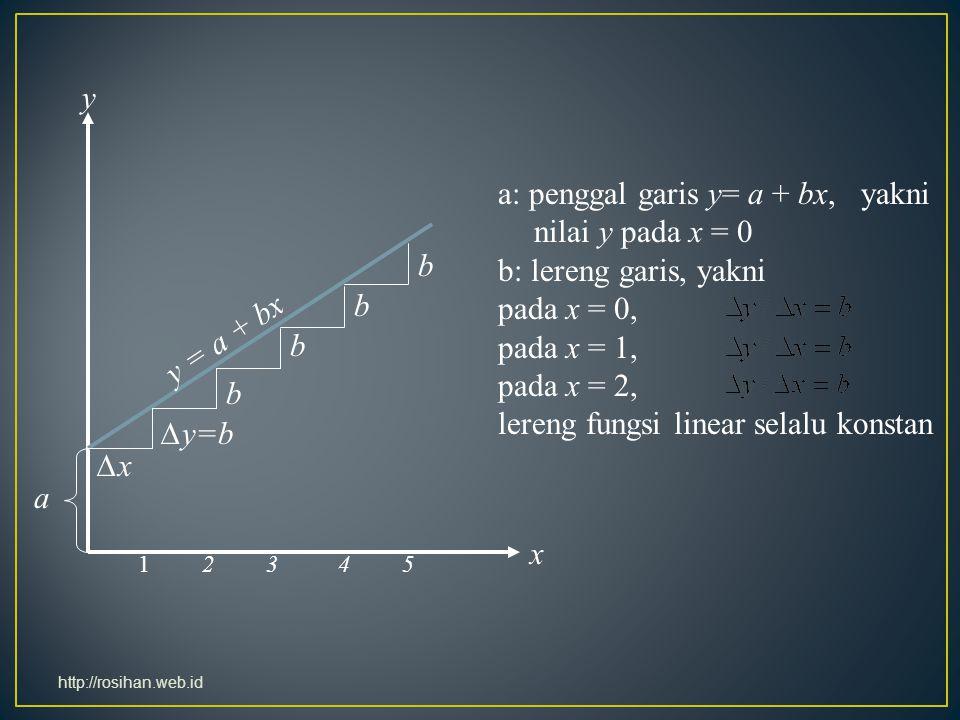 a: penggal garis y= a + bx, yakni nilai y pada x = 0