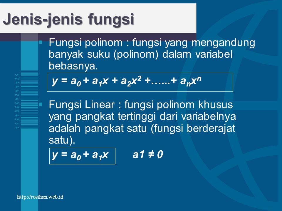 Jenis-jenis fungsi Fungsi polinom : fungsi yang mengandung banyak suku (polinom) dalam variabel bebasnya.