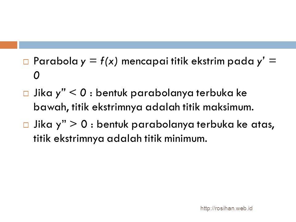 Parabola y = f(x) mencapai titik ekstrim pada y' = 0